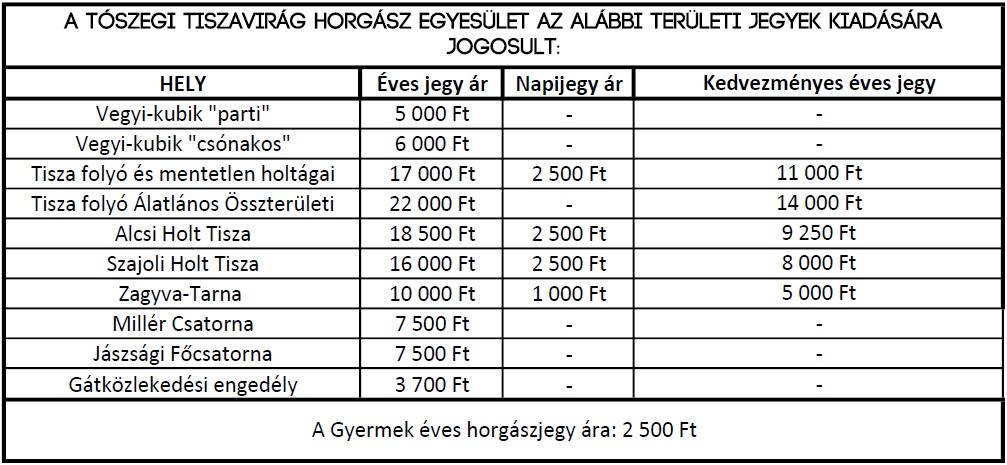 teruleti-jegy